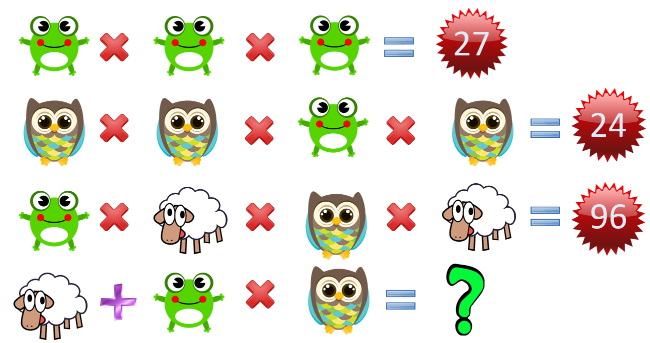 Sheep + Frog × Owl =?? Fun Math Puzzles Only for genius